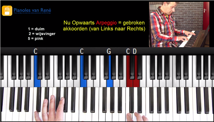 piano-keyboard-snelstartcursus